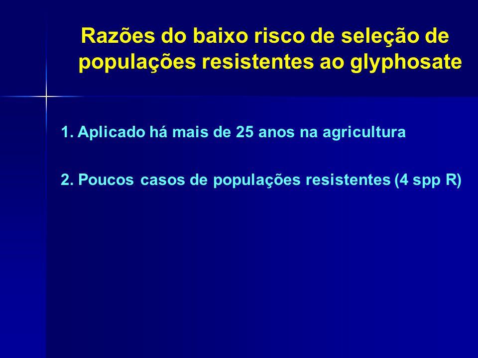 Razões do baixo risco de seleção de populações resistentes ao glyphosate