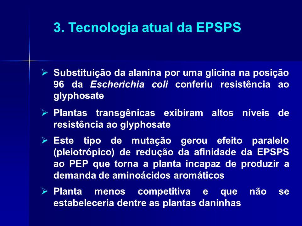 3. Tecnologia atual da EPSPS