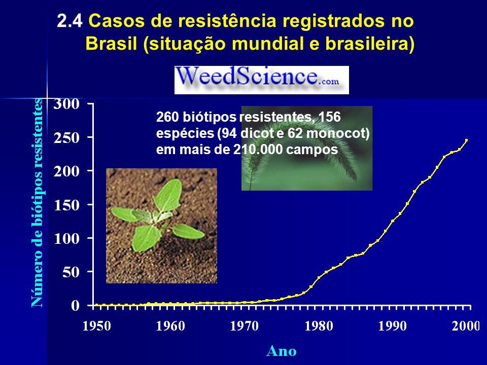 2.4 Casos de resistência registrados no Brasil (situação mundial e brasileira)