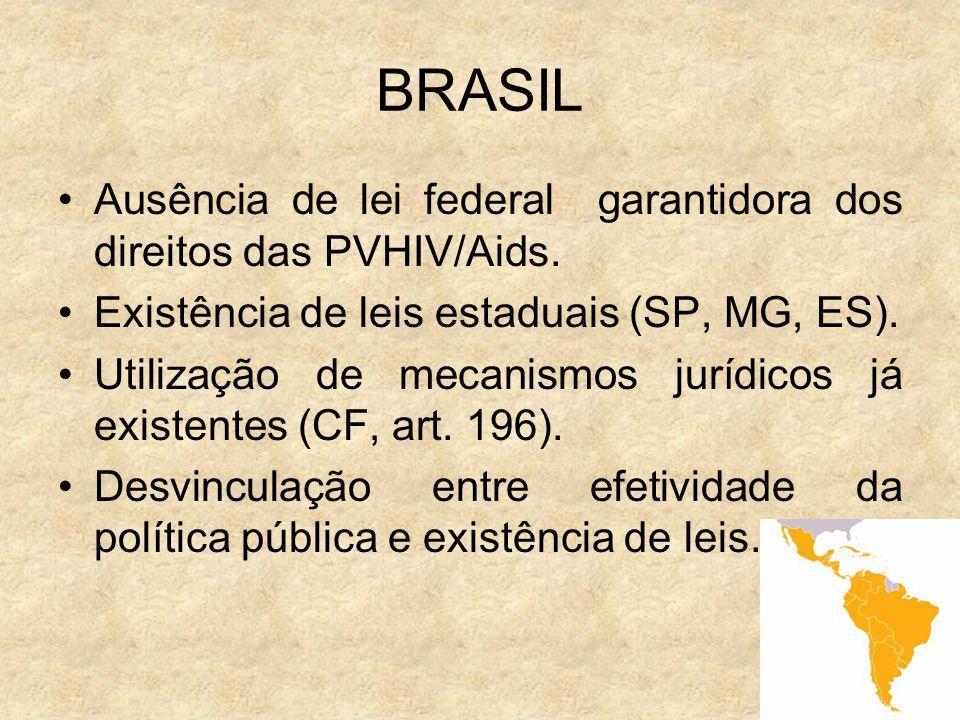 BRASIL Ausência de lei federal garantidora dos direitos das PVHIV/Aids. Existência de leis estaduais (SP, MG, ES).