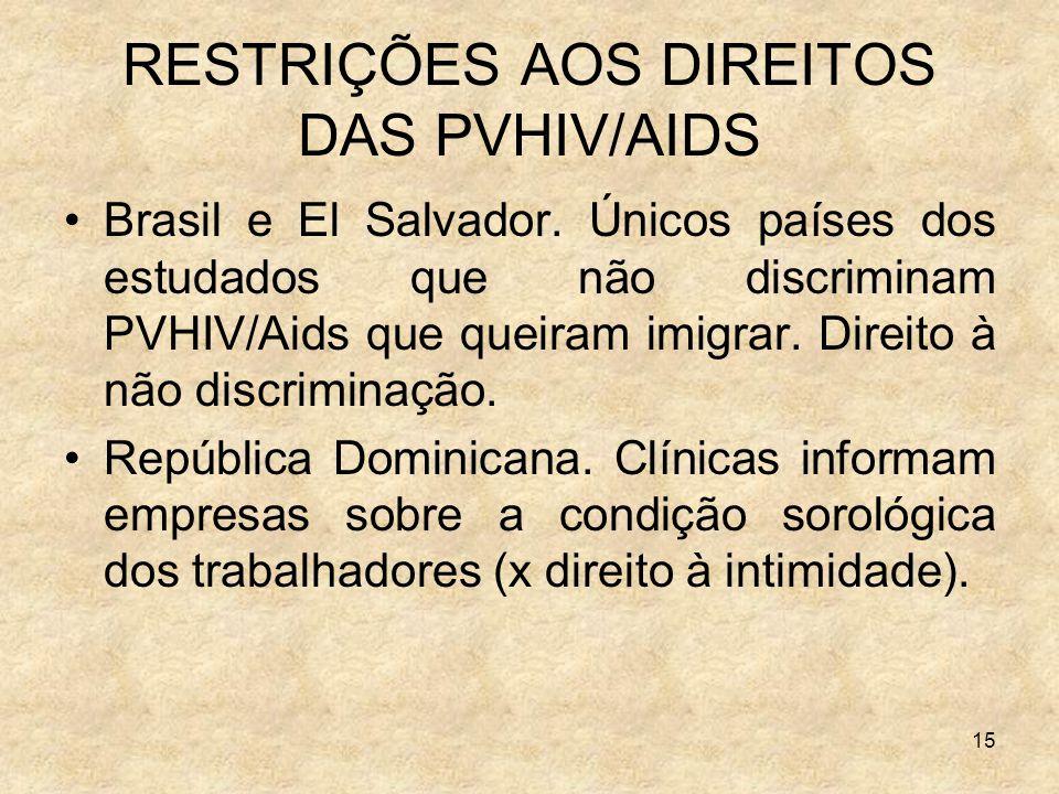RESTRIÇÕES AOS DIREITOS DAS PVHIV/AIDS