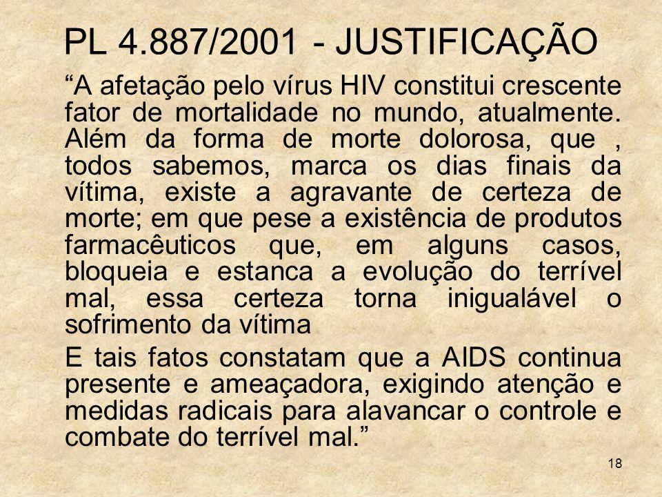 PL 4.887/2001 - JUSTIFICAÇÃO
