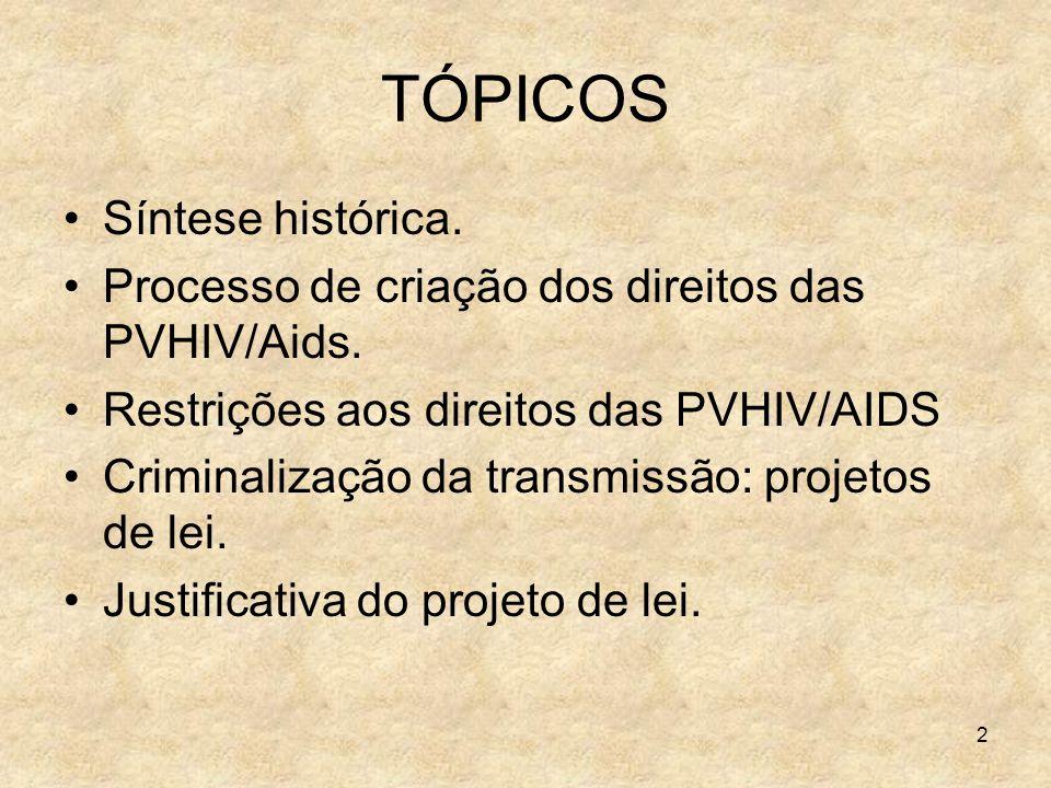 TÓPICOS Síntese histórica.
