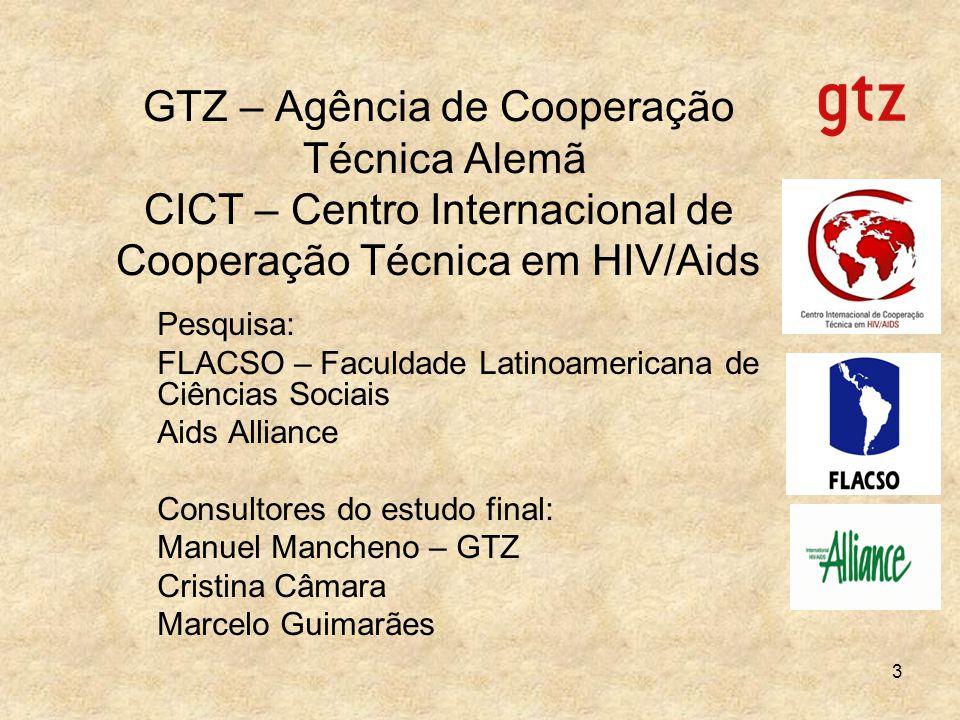 GTZ – Agência de Cooperação Técnica Alemã CICT – Centro Internacional de Cooperação Técnica em HIV/Aids