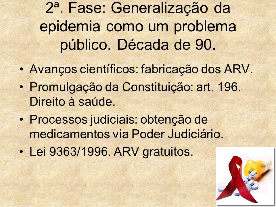 2ª. Fase: Generalização da epidemia como um problema público