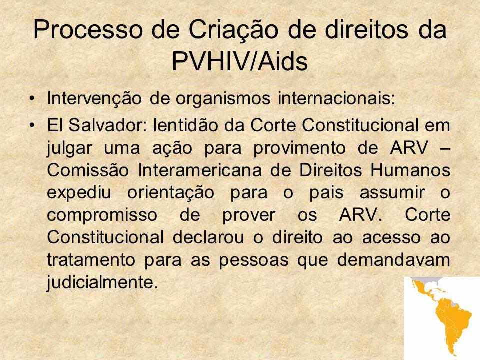 Processo de Criação de direitos da PVHIV/Aids