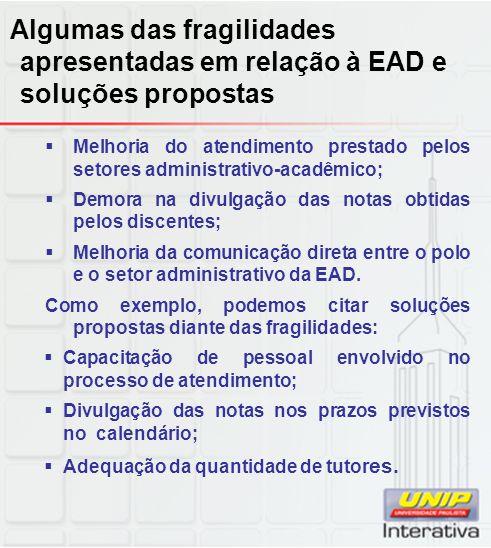Algumas das fragilidades apresentadas em relação à EAD e soluções propostas