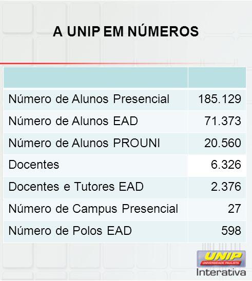 A UNIP EM NÚMEROS Número de Alunos Presencial 185.129