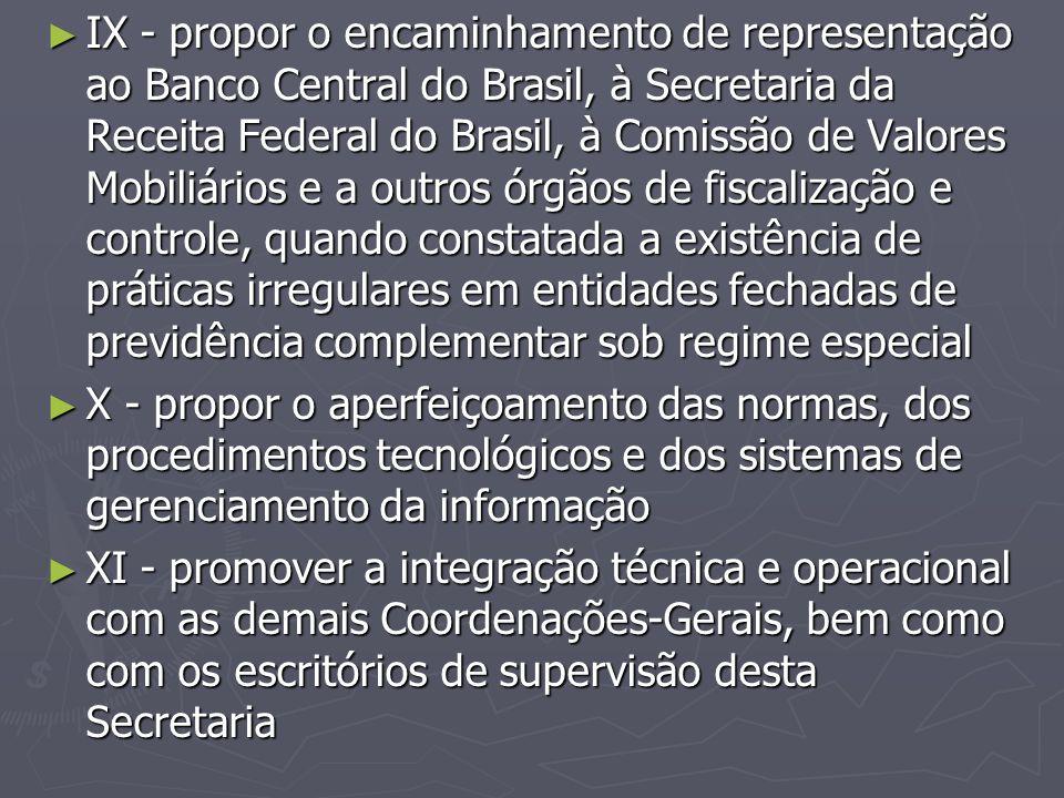 IX - propor o encaminhamento de representação ao Banco Central do Brasil, à Secretaria da Receita Federal do Brasil, à Comissão de Valores Mobiliários e a outros órgãos de fiscalização e controle, quando constatada a existência de práticas irregulares em entidades fechadas de previdência complementar sob regime especial
