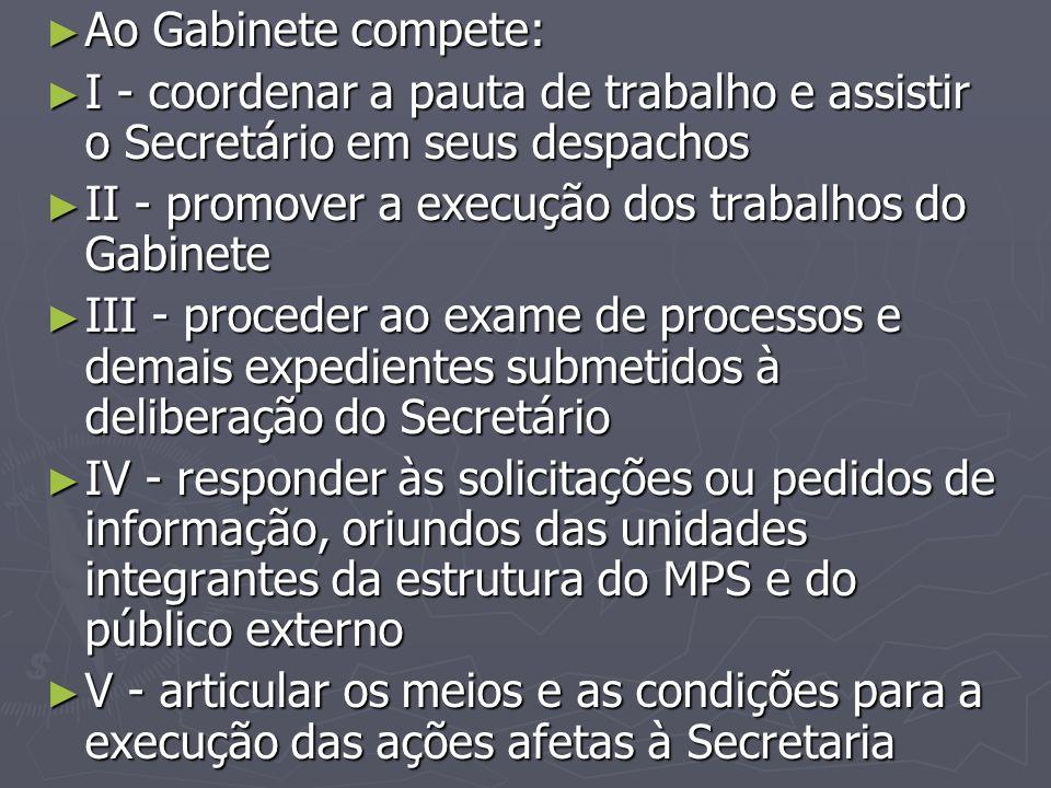 Ao Gabinete compete: I - coordenar a pauta de trabalho e assistir o Secretário em seus despachos. II - promover a execução dos trabalhos do Gabinete.