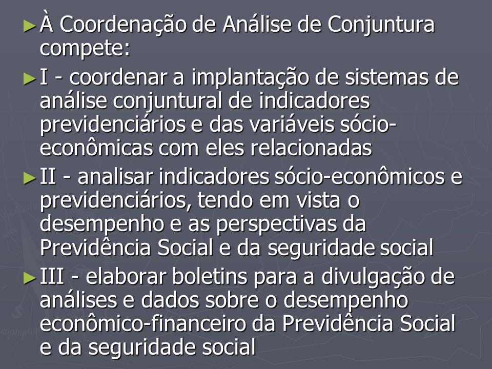 À Coordenação de Análise de Conjuntura compete: