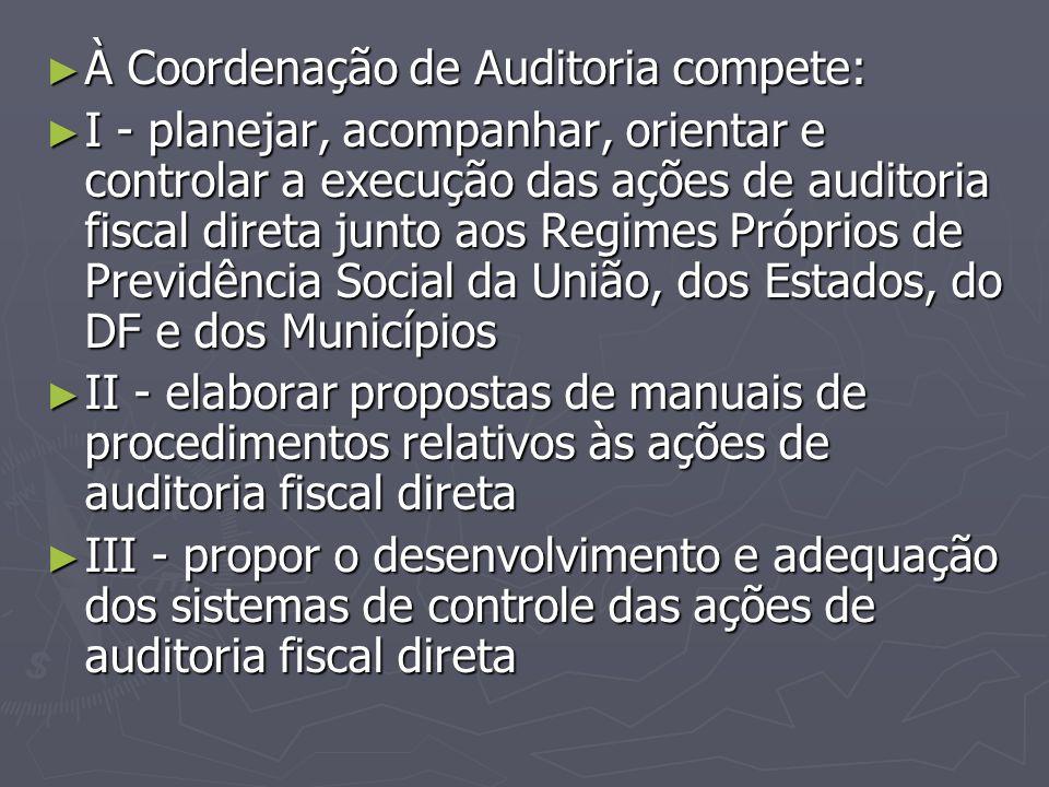 À Coordenação de Auditoria compete: