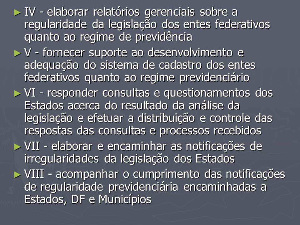 IV - elaborar relatórios gerenciais sobre a regularidade da legislação dos entes federativos quanto ao regime de previdência