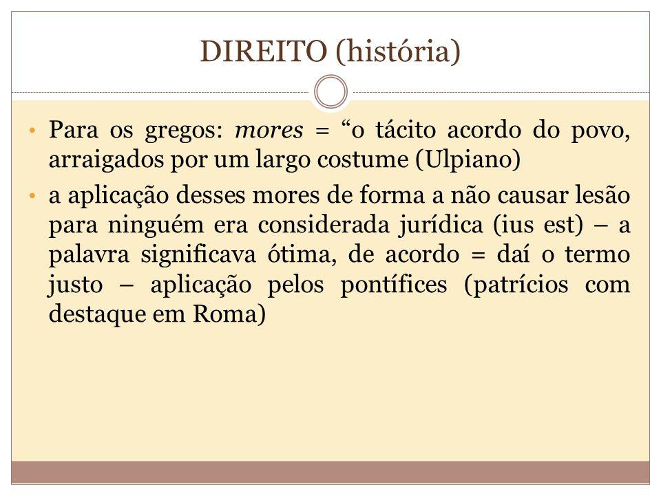 DIREITO (história) Para os gregos: mores = o tácito acordo do povo, arraigados por um largo costume (Ulpiano)