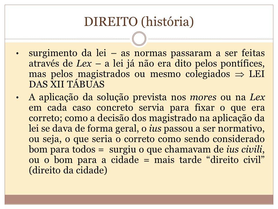DIREITO (história)