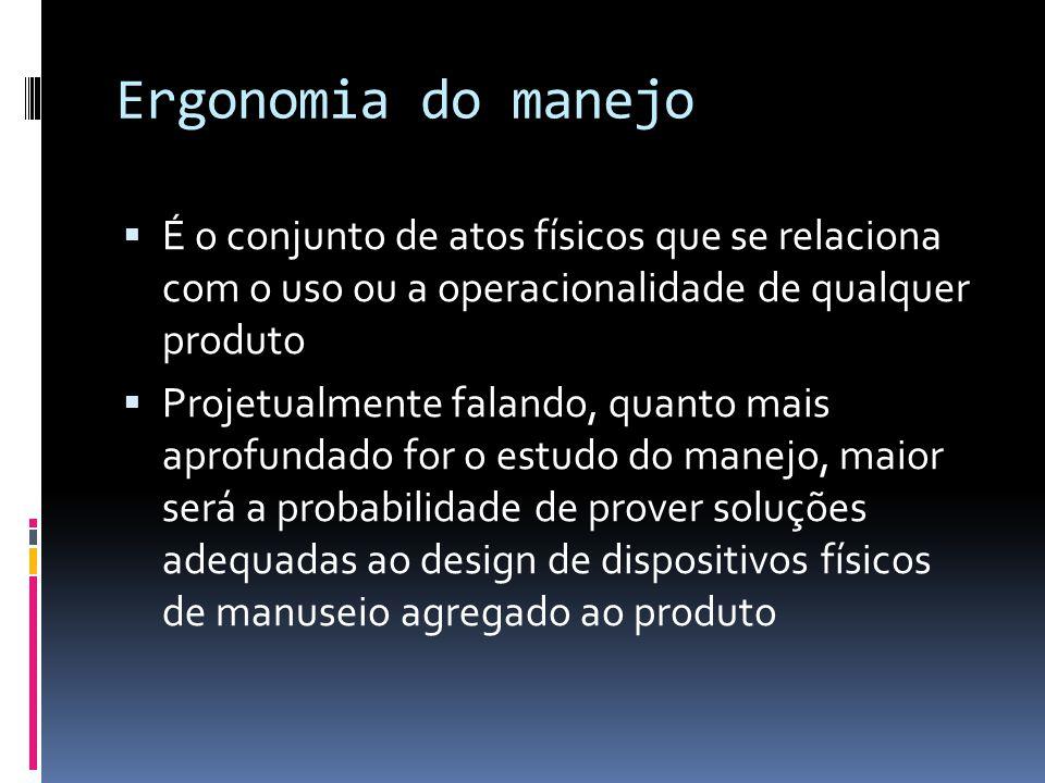 Ergonomia do manejo É o conjunto de atos físicos que se relaciona com o uso ou a operacionalidade de qualquer produto.