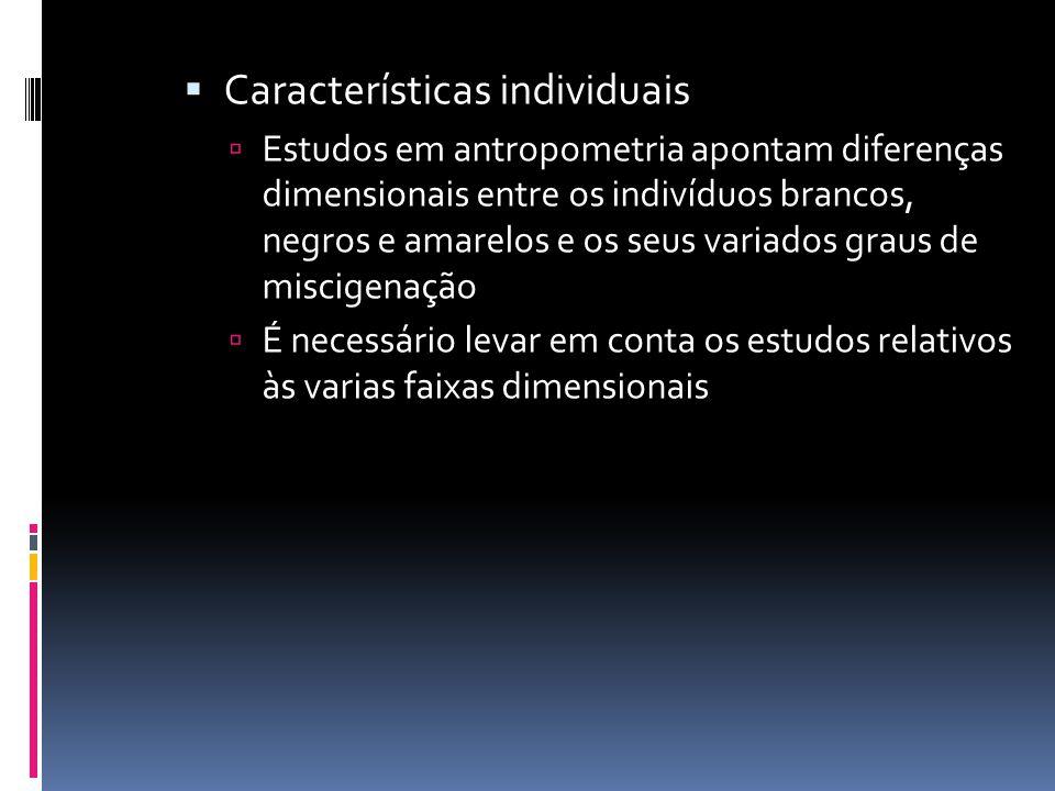 Características individuais