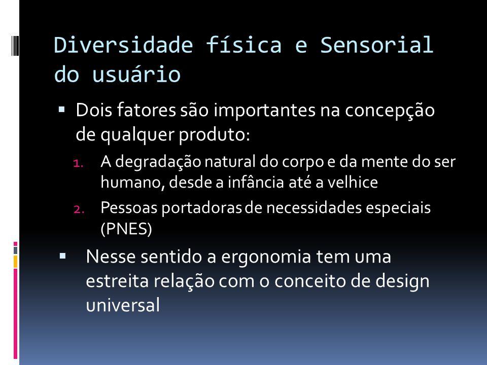 Diversidade física e Sensorial do usuário