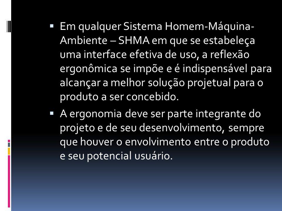 Em qualquer Sistema Homem-Máquina- Ambiente – SHMA em que se estabeleça uma interface efetiva de uso, a reflexão ergonômica se impõe e é indispensável para alcançar a melhor solução projetual para o produto a ser concebido.