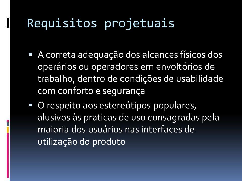 Requisitos projetuais