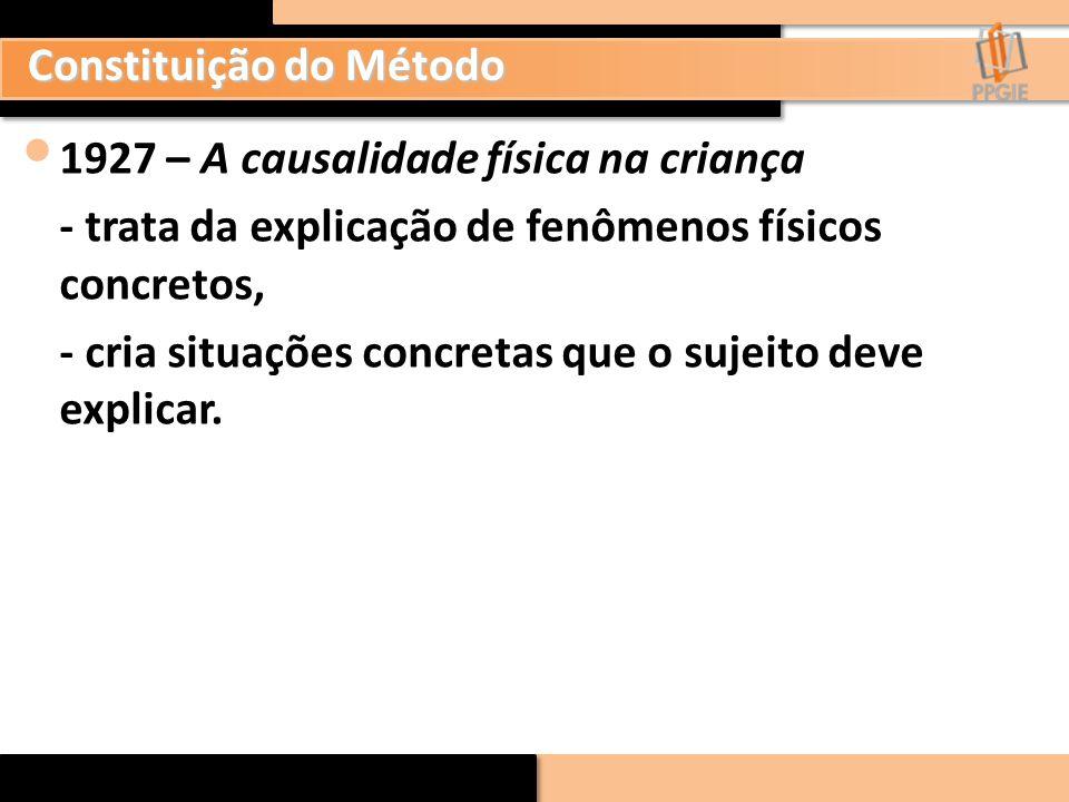 Constituição do Método