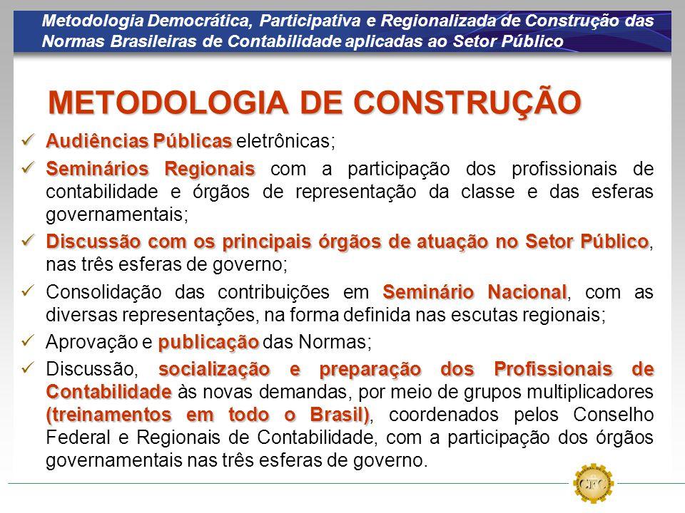 METODOLOGIA DE CONSTRUÇÃO