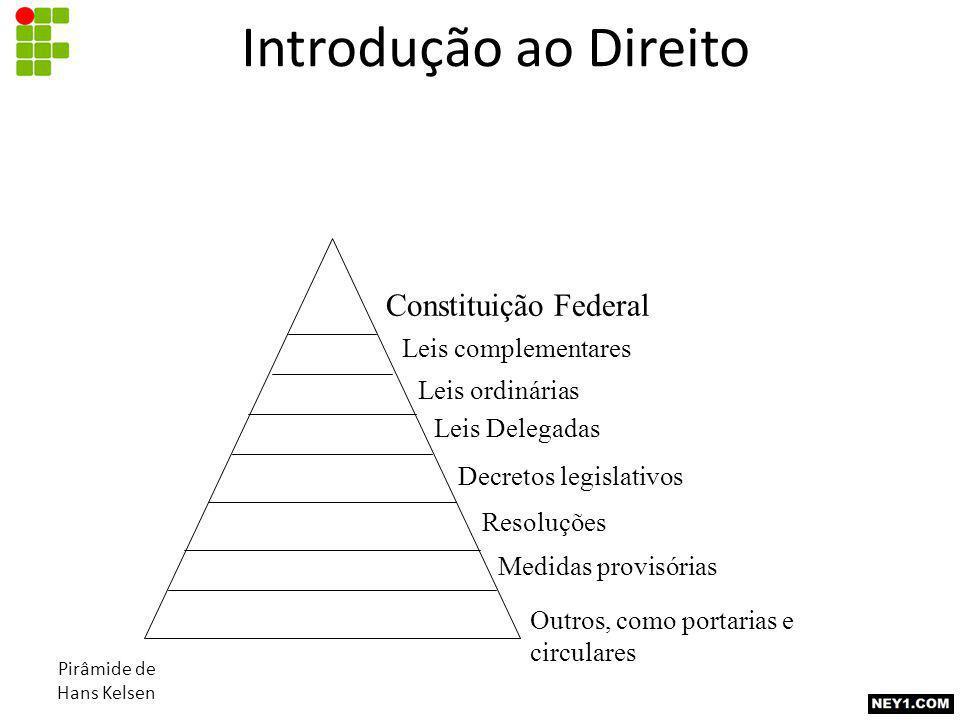 Introdução ao Direito Constituição Federal Leis complementares
