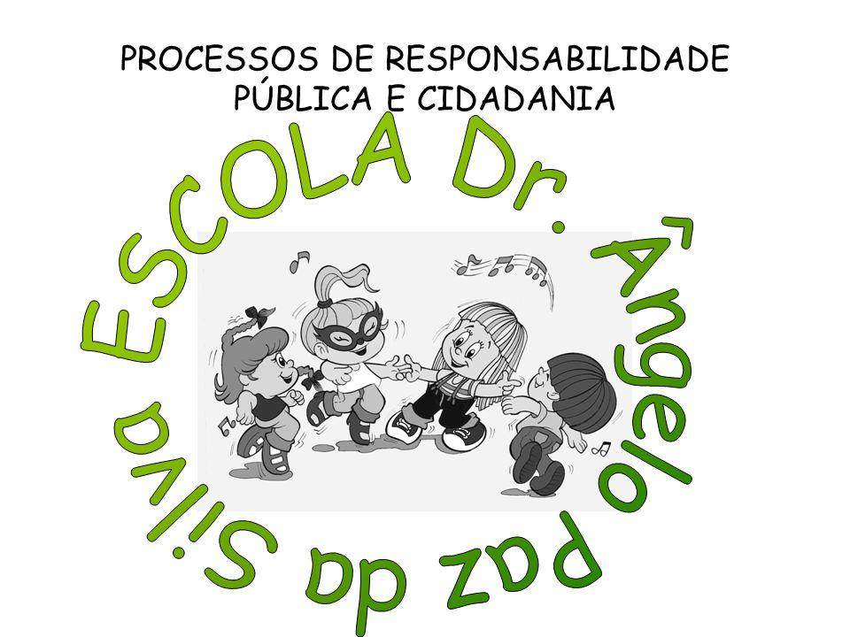 PROCESSOS DE RESPONSABILIDADE PÚBLICA E CIDADANIA