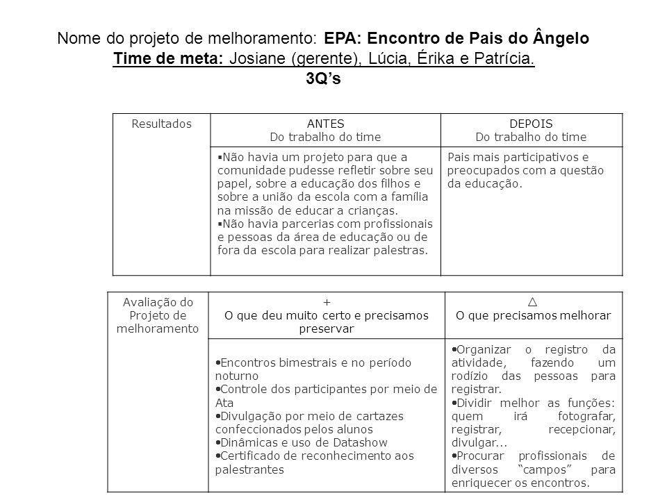 Nome do projeto de melhoramento: EPA: Encontro de Pais do Ângelo