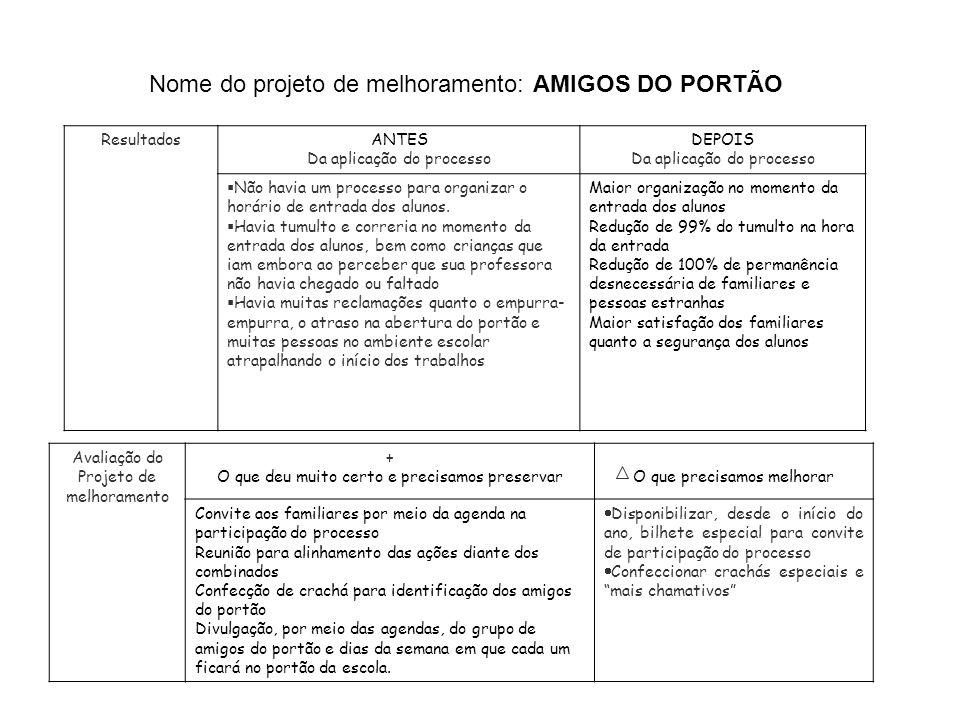 Nome do projeto de melhoramento: AMIGOS DO PORTÃO