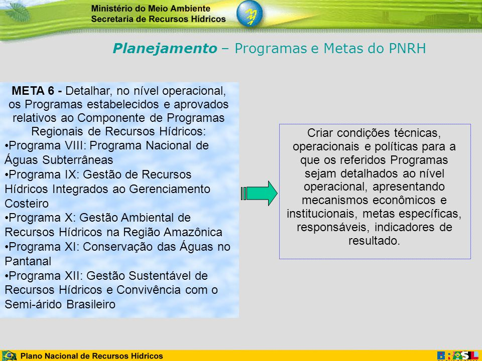 Planejamento – Programas e Metas do PNRH