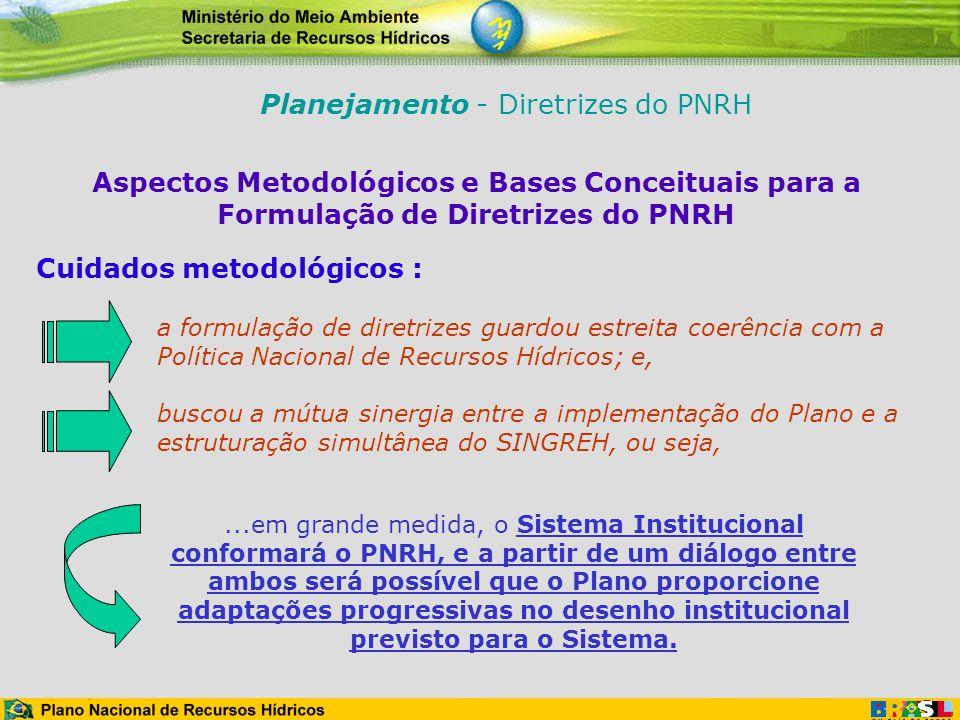 Planejamento - Diretrizes do PNRH
