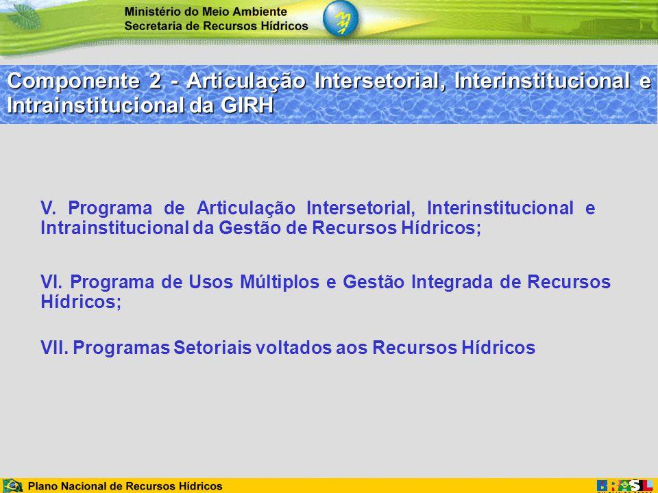 Componente 2 - Articulação Intersetorial, Interinstitucional e Intrainstitucional da GIRH