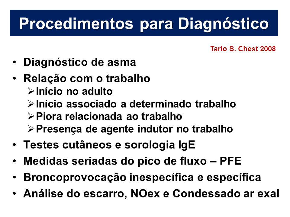 Procedimentos para Diagnóstico