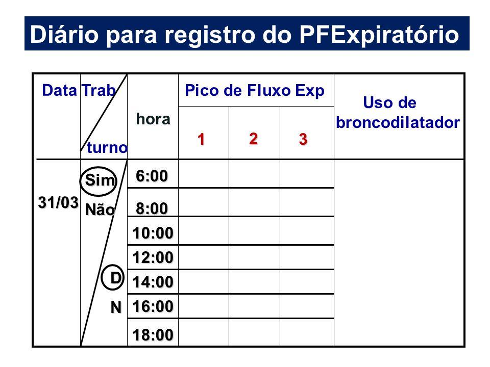 Diário para registro do PFExpiratório