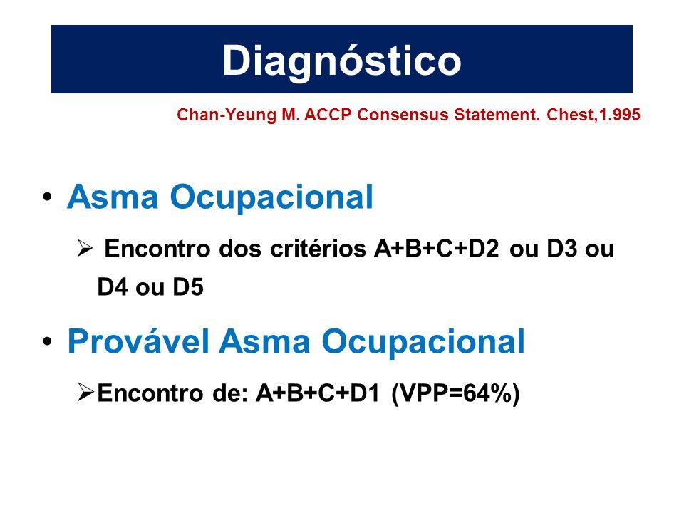 Diagnóstico Asma Ocupacional Provável Asma Ocupacional