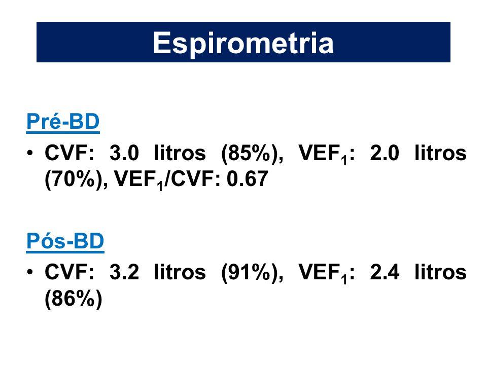 Espirometria Pré-BD. CVF: 3.0 litros (85%), VEF1: 2.0 litros (70%), VEF1/CVF: 0.67.