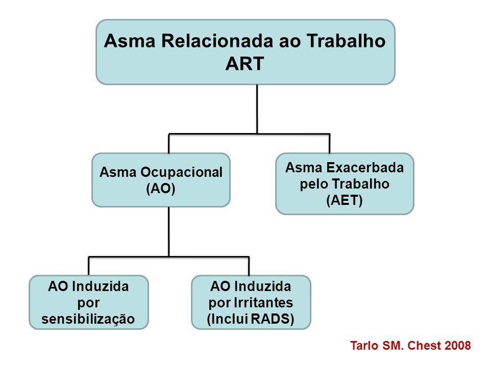 Asma Relacionada ao Trabalho ART