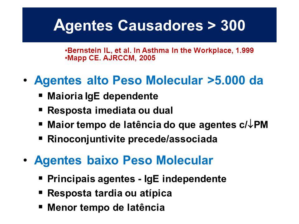 Agentes Causadores > 300