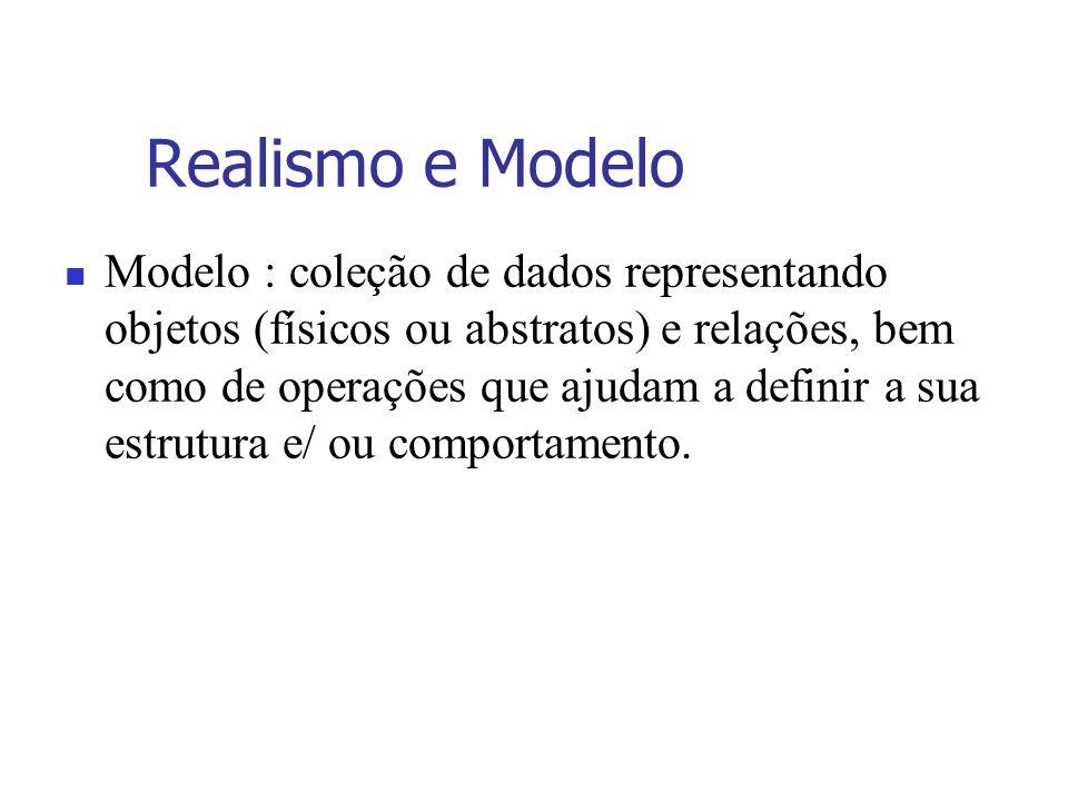 Realismo e Modelo