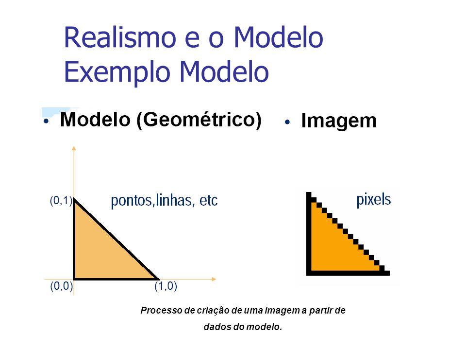Realismo e o Modelo Exemplo Modelo