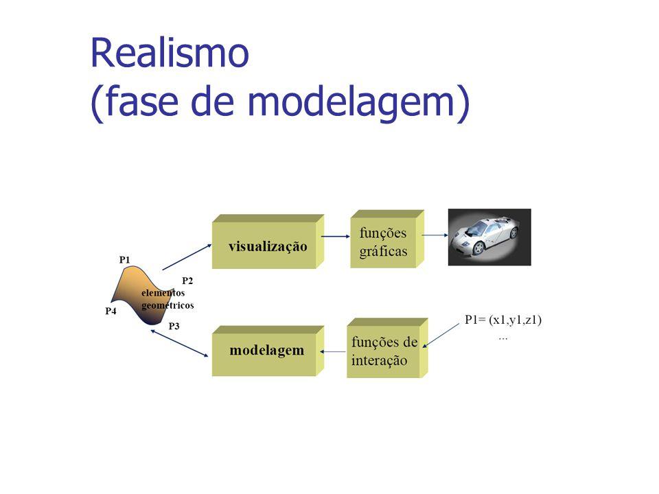 Realismo (fase de modelagem)