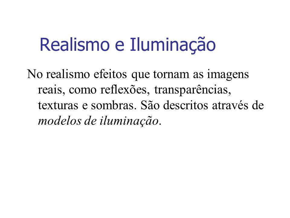 Realismo e Iluminação