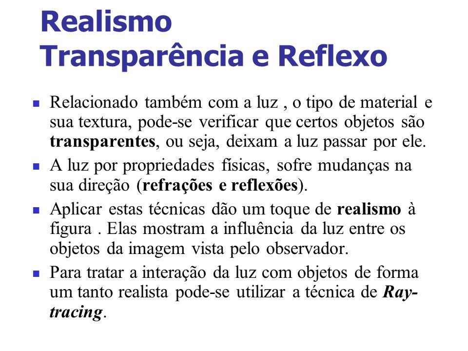 Realismo Transparência e Reflexo