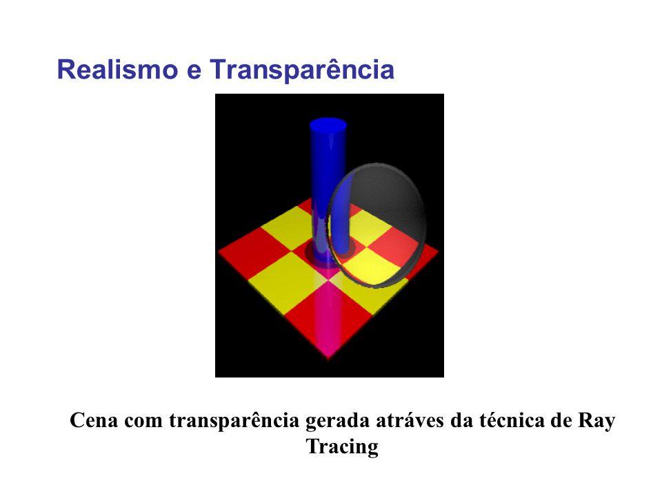 Realismo e Transparência