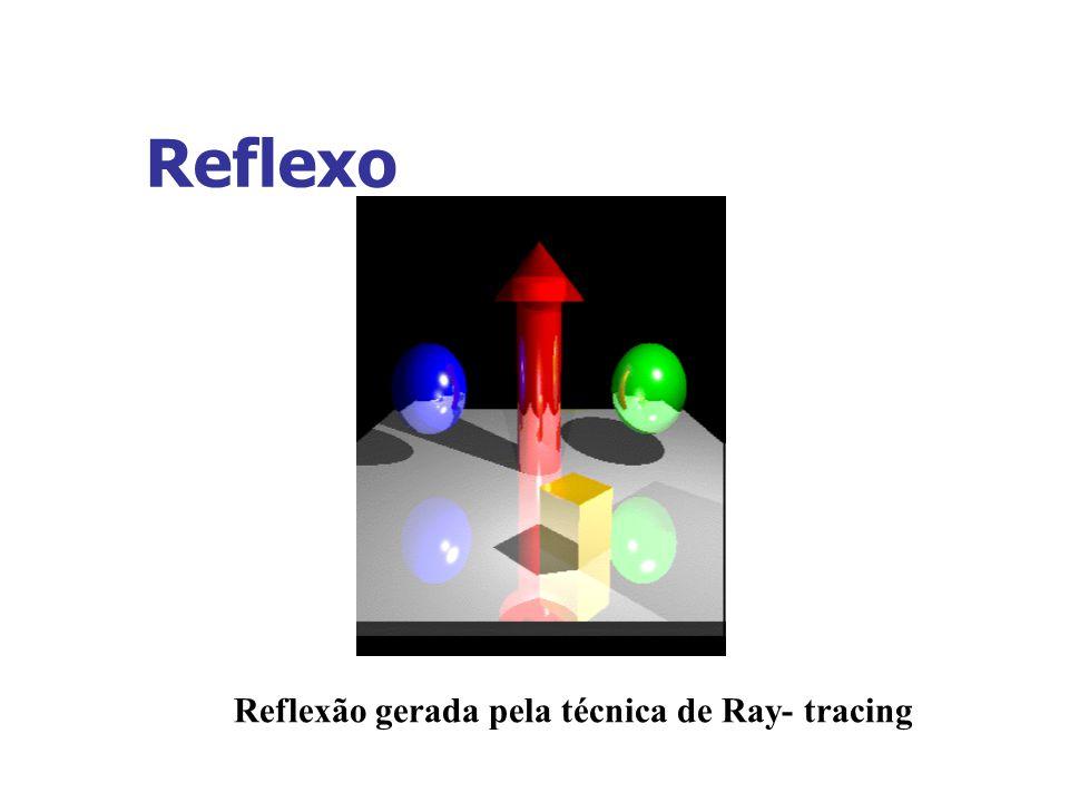 Reflexo Reflexão gerada pela técnica de Ray- tracing