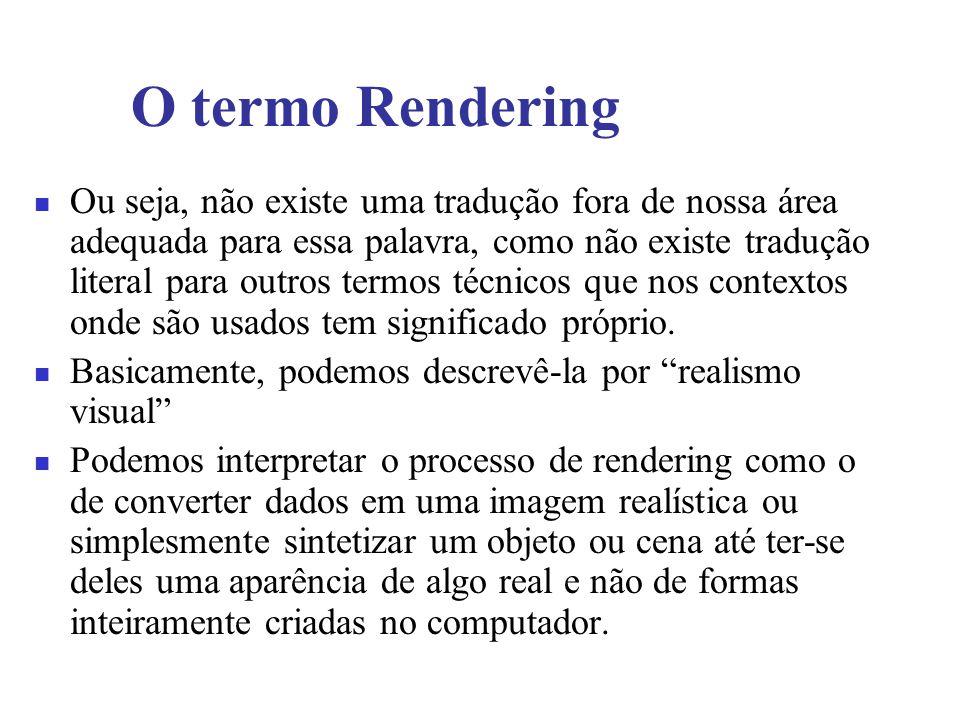 O termo Rendering