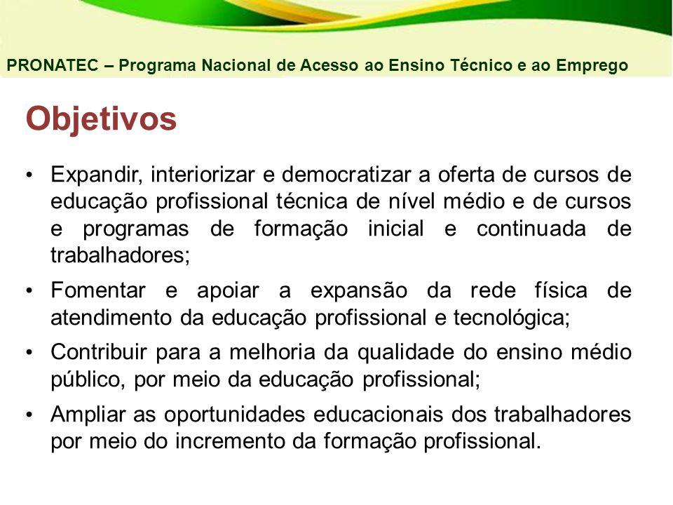 04/03/11 PRONATEC – Programa Nacional de Acesso ao Ensino Técnico e ao Emprego. Objetivos.