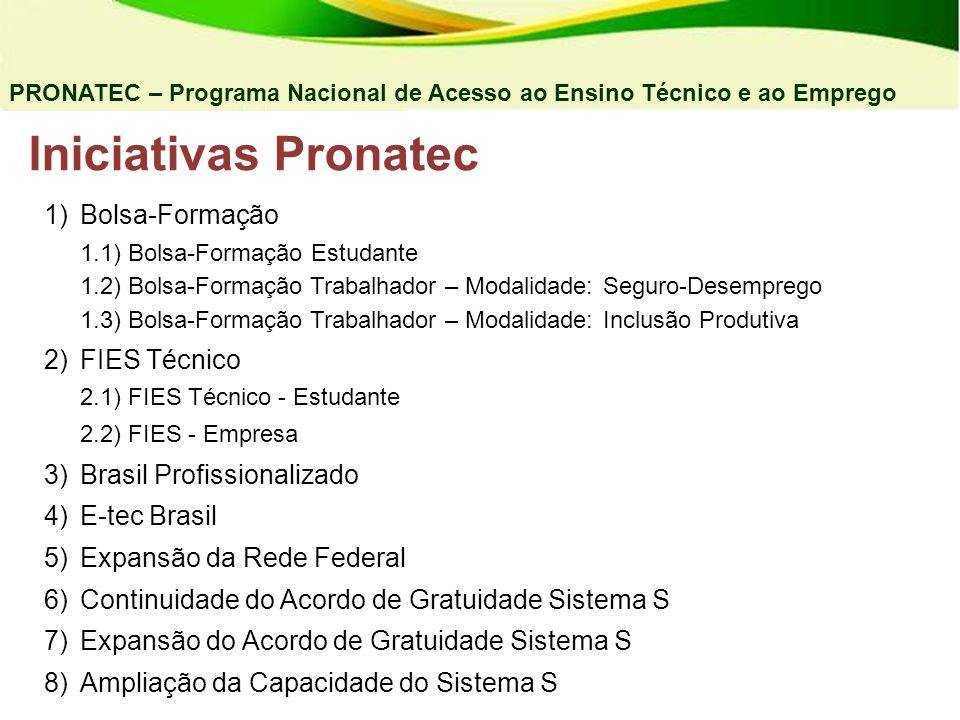 Iniciativas Pronatec Bolsa-Formação 1.1) Bolsa-Formação Estudante