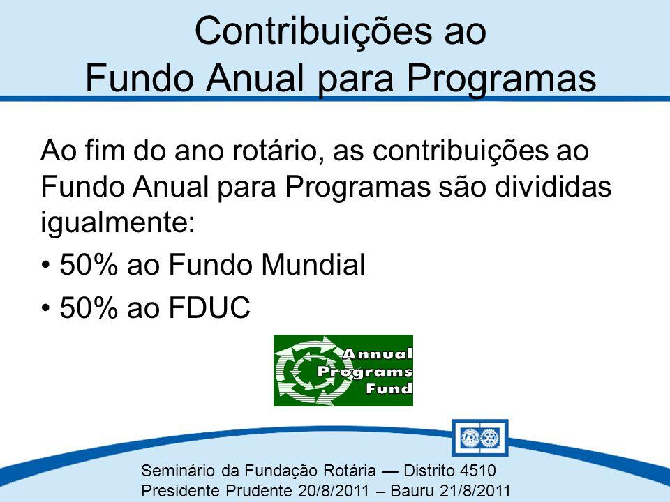 Contribuições ao Fundo Anual para Programas